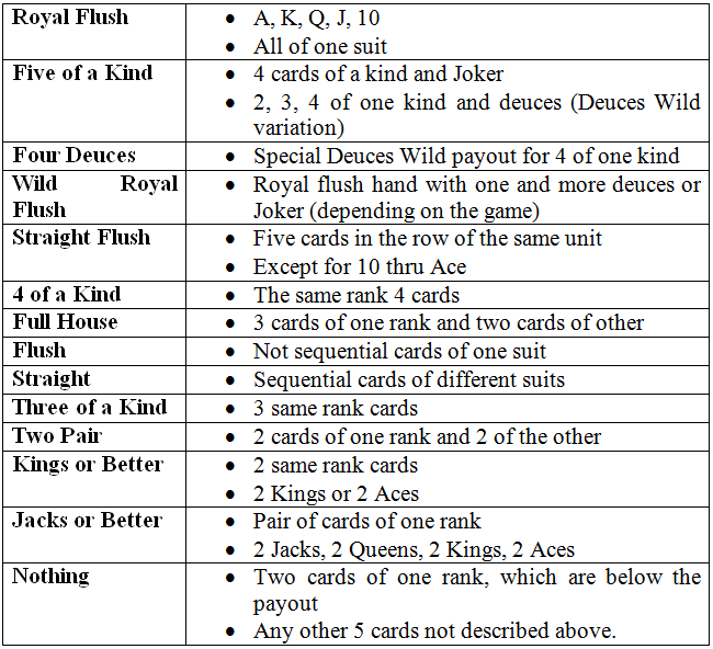 No-Limit Texas Hold'em Betting Rules