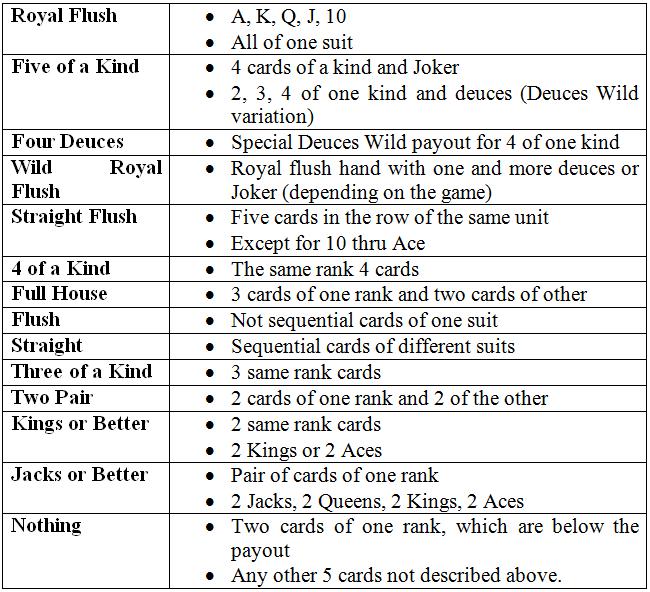 Rules video poker lucky leprechaun slot machine